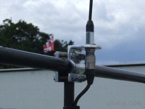 A Double Grooved Roofrack mount